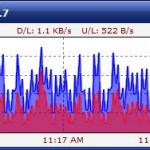 Monitor Network Bandwidth Usage And Internet Traffic With iTraffic
