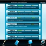 Download Pocket CFO – Profiting From Financial Statement Course For Free On Your iPad