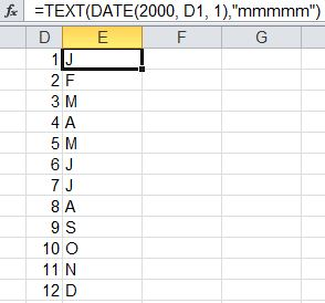 Tips for changing and displaying month number as name text in excel name and even year day or date in prefer format use the following formattext to replace mmmm for showing different name of the month in text spiritdancerdesigns Gallery