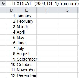 Tips For Changing And Displaying Month Number As Name Text